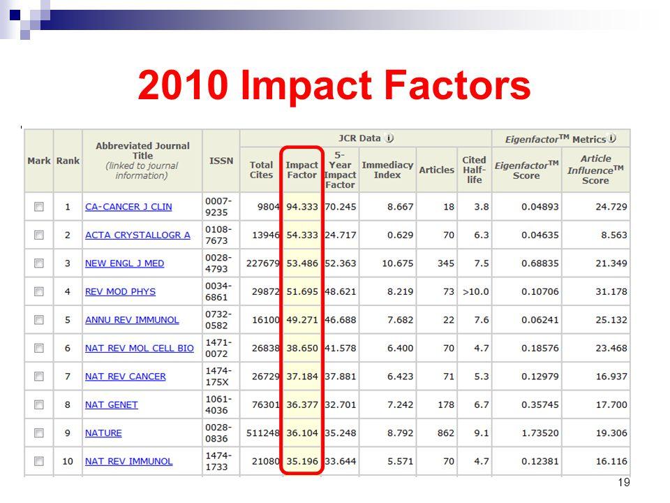 2010 Impact Factors 19