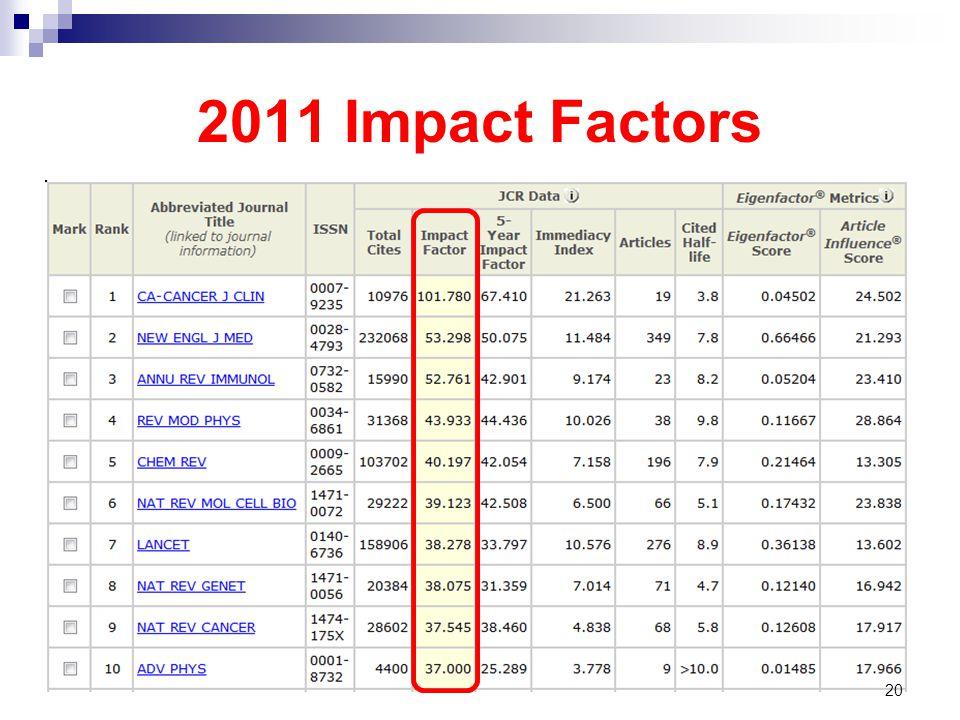 2011 Impact Factors 20