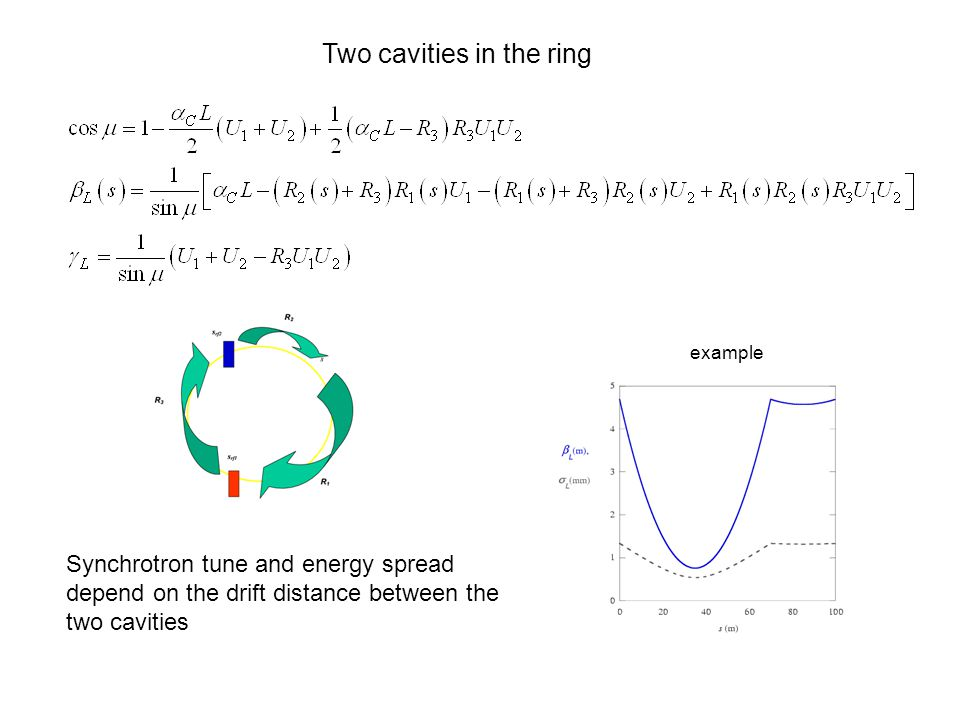 Two cavities in the ring example Synchrotron tune and energy spread depend on the drift distance between the two cavities