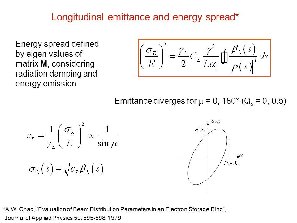 Bunch lengthening through emittance and dispersion also outside dipoles Transverse and longitudinal plane are coupled: