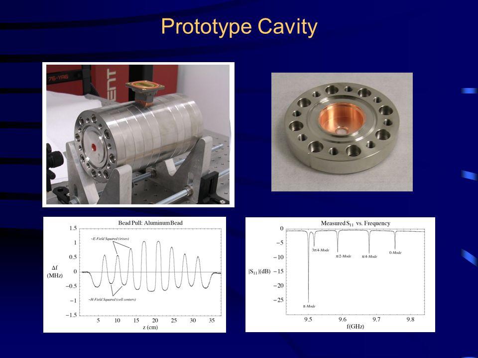 Prototype Cavity