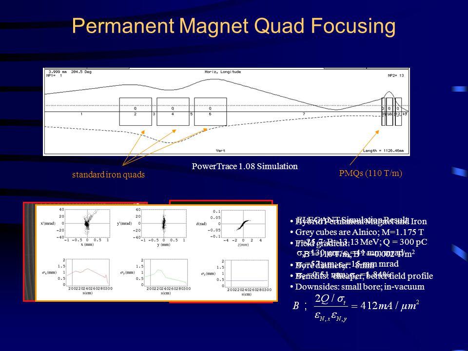 PowerTrace 1.08 Simulation standard iron quads PMQs (110 T/m) Permanent Magnet Quad Focusing Hybrid Permanent Magnet and Iron Grey cubes are Alnico; M=1.175 T Field gradient: B'=110 T/m; B''=-0.002 T/m 2 Bore diameter: 8mm Benefits: cheaper, better field profile Downsides: small bore; in-vacuum ELEGANT Simulation Result  =25.7; E=13.13 MeV; Q = 300 pC  x =130 µm;  x =41 mm mrad  y =57 µm;  y =15 mm mrad  z =0.51 mm;   =1.84%