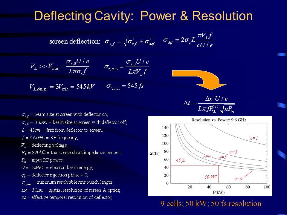 Deflecting Cavity: Power & Resolution screen deflection: n=1 n=3 n=5 n=7 n=9 50 kW 45 fs 9 cells; 50 kW; 50 fs resolution