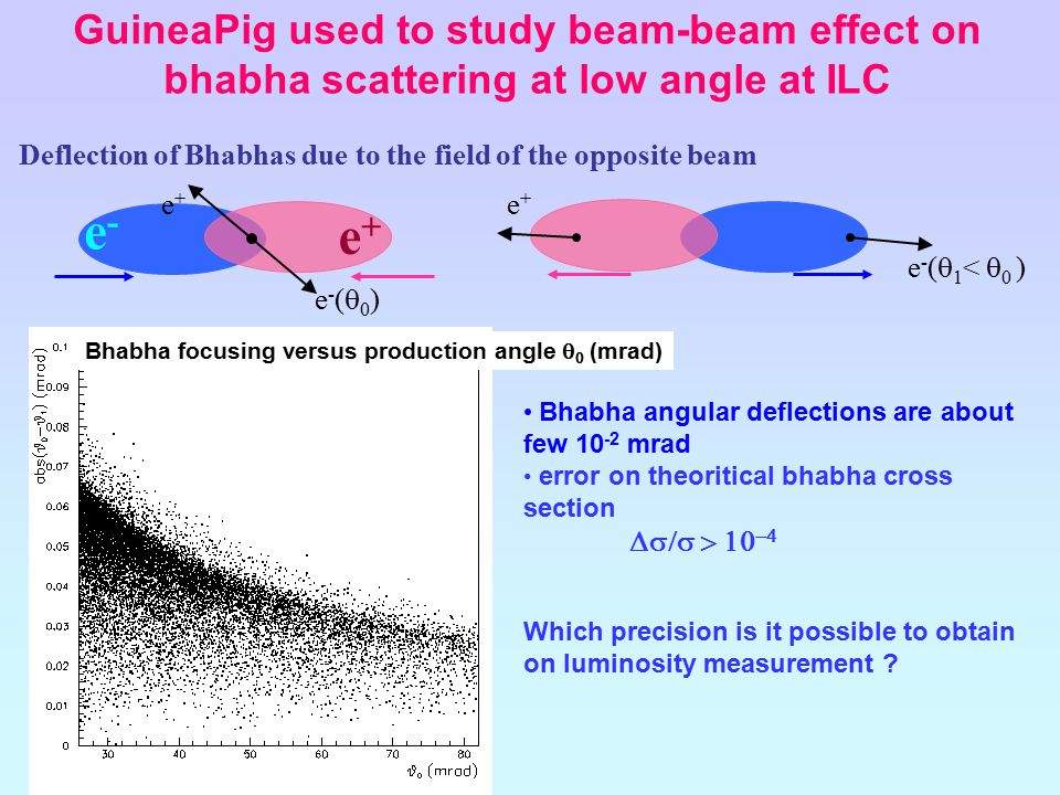 GuineaPig used to study beam-beam effect on bhabha scattering at low angle at ILC Deflection of Bhabhas due to the field of the opposite beam e+e+ e-(0)e-(0) e-e- e+e+ e+e+ e - (  1 <  0 ) Bhabha focusing versus production angle   (mrad) Bhabha angular deflections are about few 10 -2 mrad error on theoritical bhabha cross section   Which precision is it possible to obtain on luminosity measurement