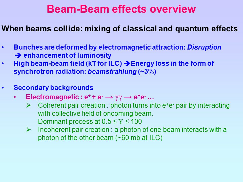 Beam-Beam effects overview When beams collide: mixing of classical and quantum effects Bunches are deformed by electromagnetic attraction: Disruption  enhancement of luminosity High beam-beam field (kT for ILC)  Energy loss in the form of synchrotron radiation: beamstrahlung (~3%) Secondary backgrounds Electromagnetic : e + + e - →  → e + e - …  Coherent pair creation : photon turns into e + e - pair by interacting with collective field of oncoming beam.