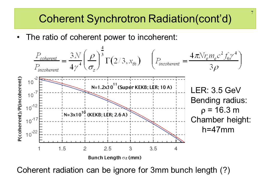 7 Coherent Synchrotron Radiation(cont'd) The ratio of coherent power to incoherent: LER: 3.5 GeV Bending radius:  = 16.3 m Chamber height: h=47mm Coherent radiation can be ignore for 3mm bunch length ( )