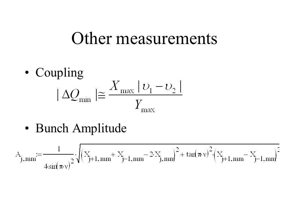 Other measurements Coupling Bunch Amplitude