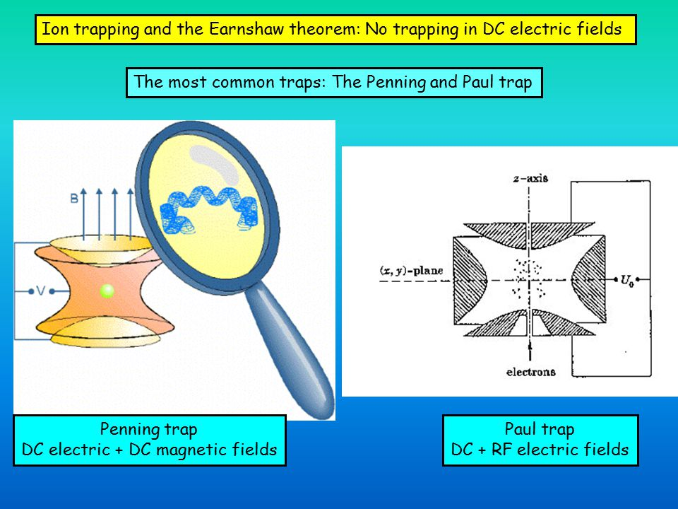 The most common traps: The Penning and Paul trap Penning trap DC electric + DC magnetic fields Paul trap DC + RF electric fields Ion trapping and the Earnshaw theorem: No trapping in DC electric fields