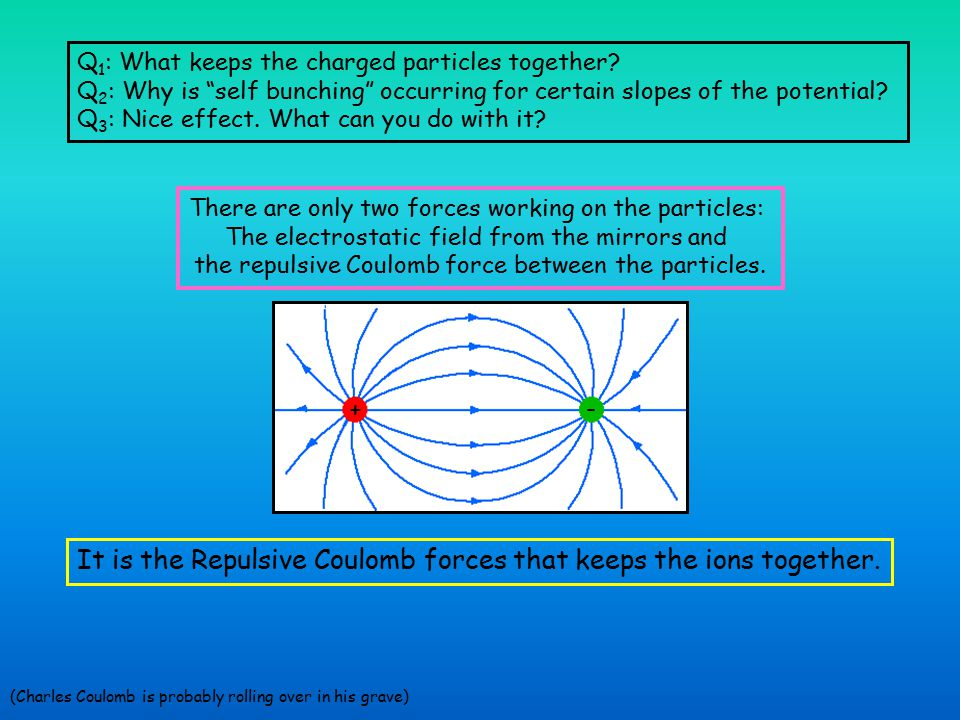 Q 1 : What keeps the charged particles together.