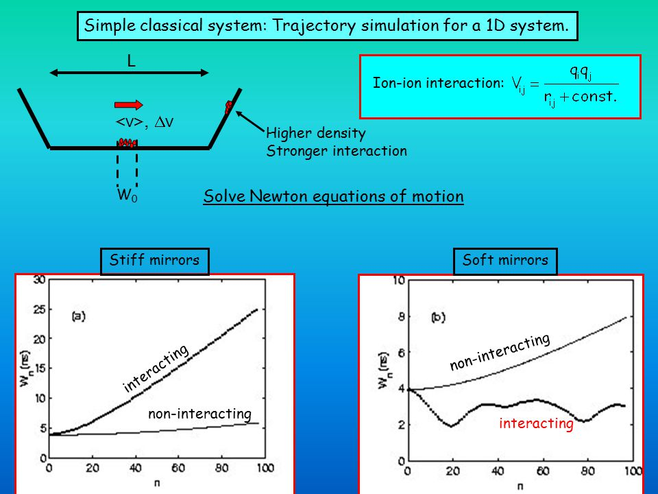 Simple classical system: Trajectory simulation for a 1D system.
