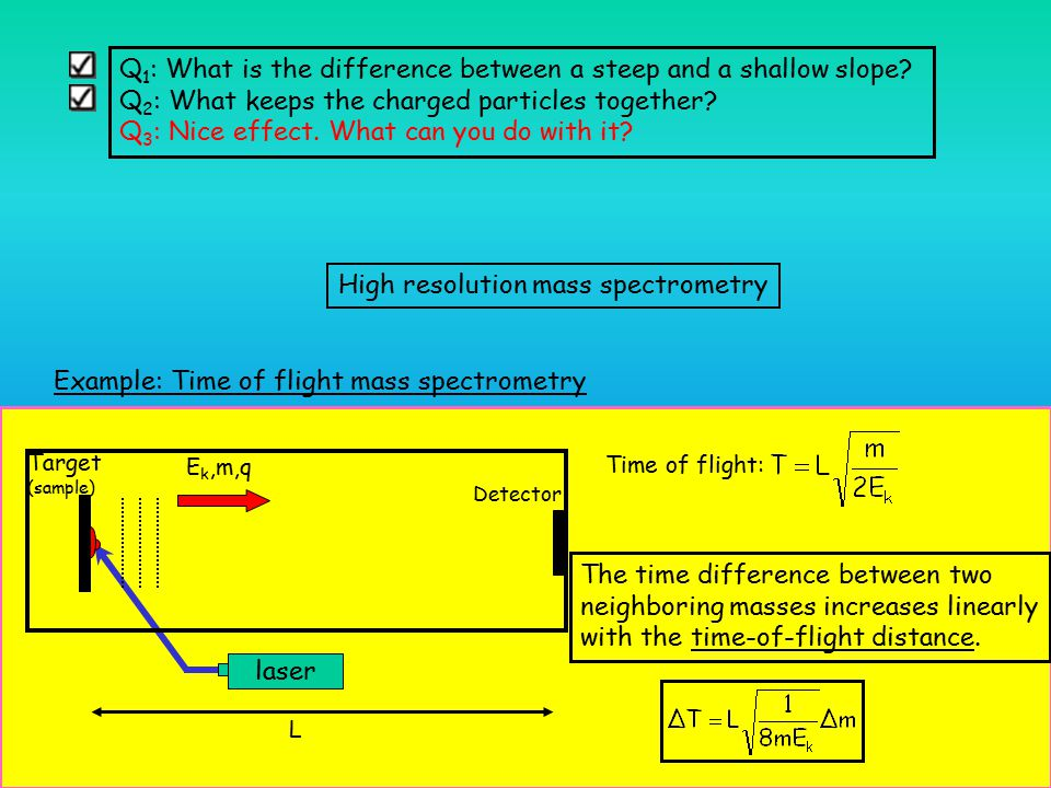 Q 1 : What is the difference between a steep and a shallow slope.