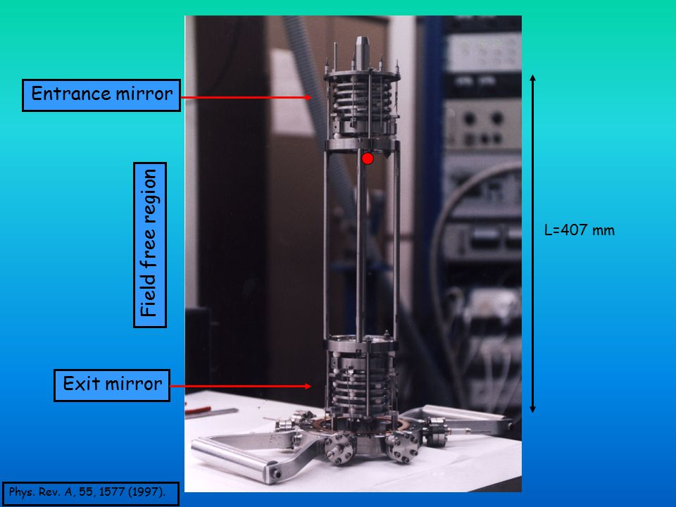 L=407 mm Entrance mirror Exit mirror Field free region Phys. Rev. A, 55, 1577 (1997).