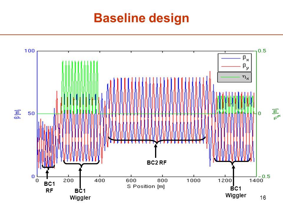 16 Baseline design BC1 RF BC1 Wiggler BC2 RF BC1 Wiggler