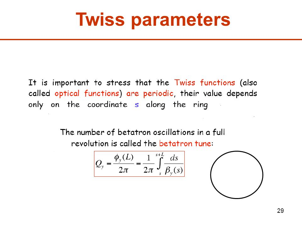 29 Twiss parameters