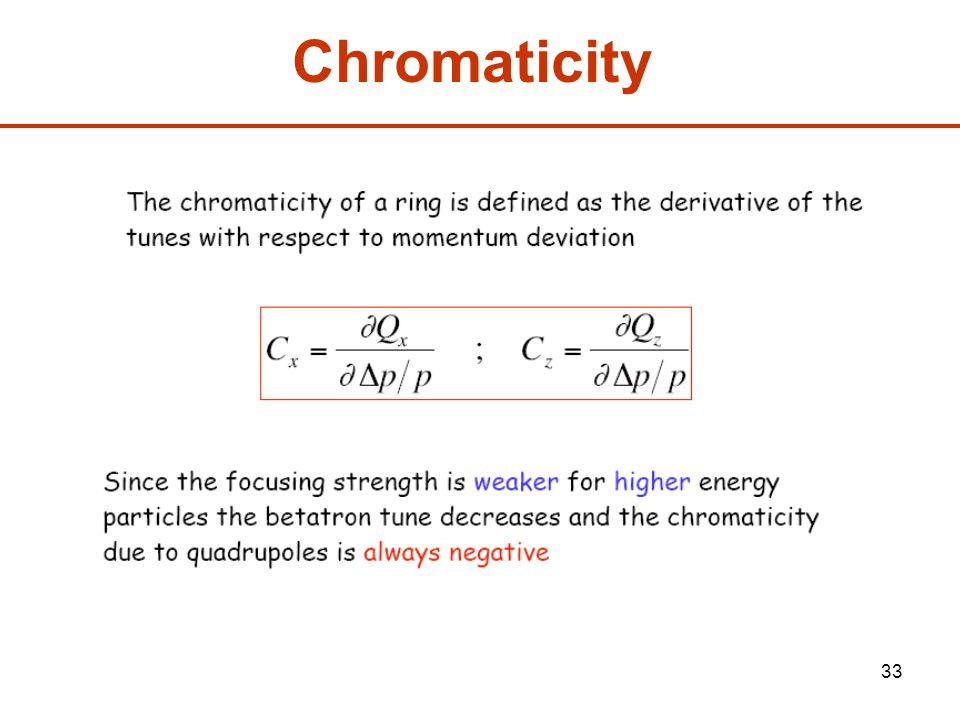 33 Chromaticity