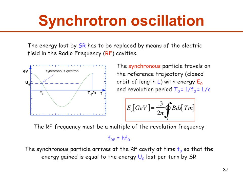 37 Synchrotron oscillation