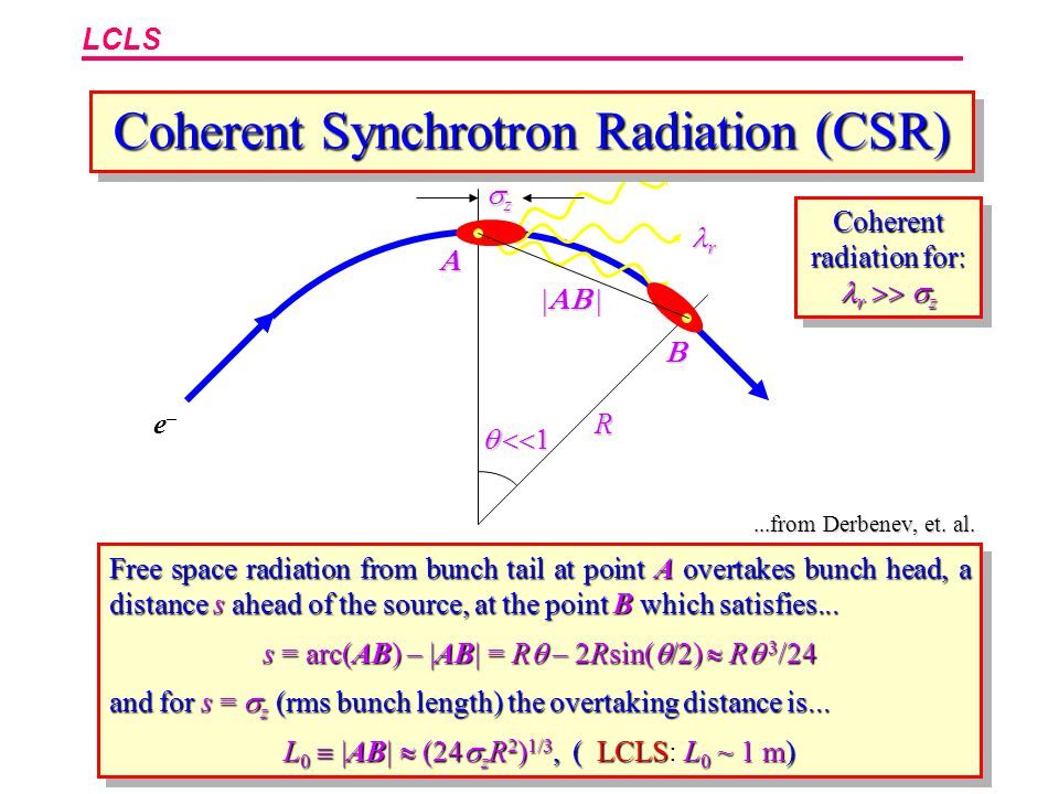 LCLS Coherent Synchrotron Radiation (CSR)      R    e–e– Free space radiation from bunch tail at point A overtakes bunch head, a distance s ahead of the source, at the point B which satisfies...