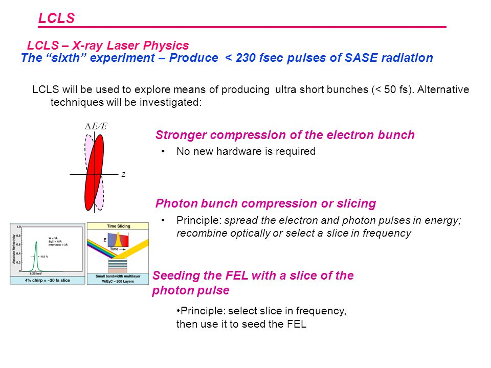 LCLS LCLS – X-ray Laser Physics The sixth experiment – Produce < 230 fsec pulses of SASE radiation LCLS will be used to explore means of producing ultra short bunches (< 50 fs).