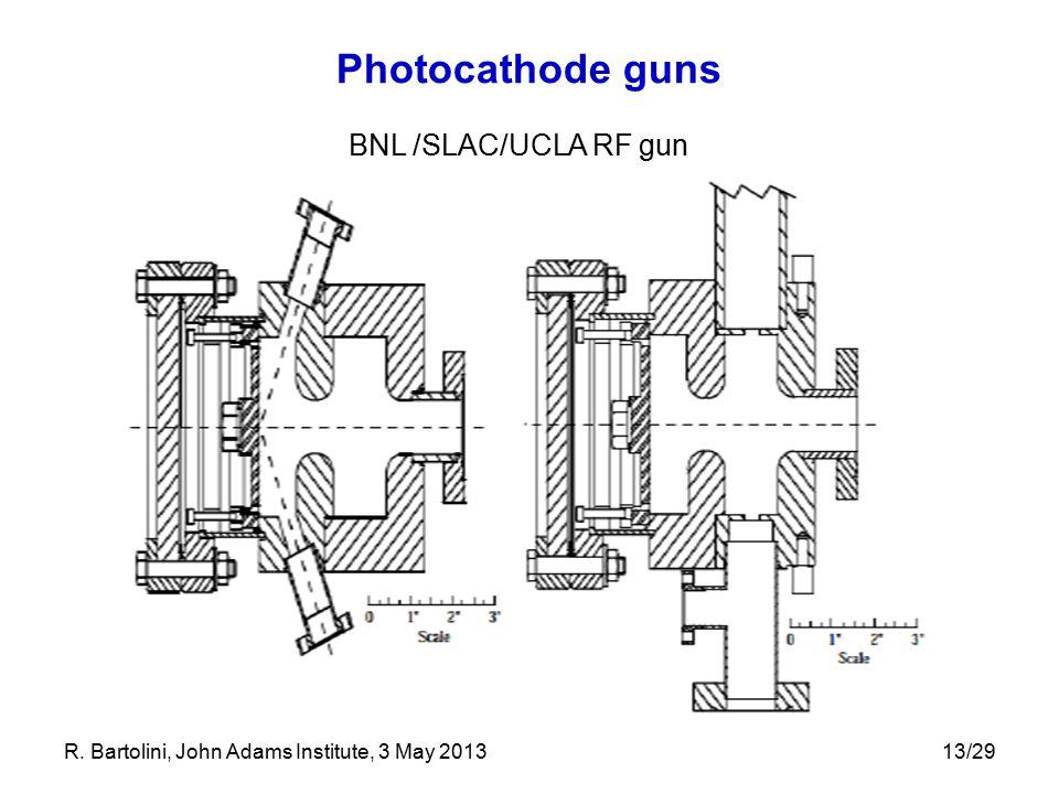 Photocathode guns BNL /SLAC/UCLA RF gun 13/29R. Bartolini, John Adams Institute, 3 May 2013