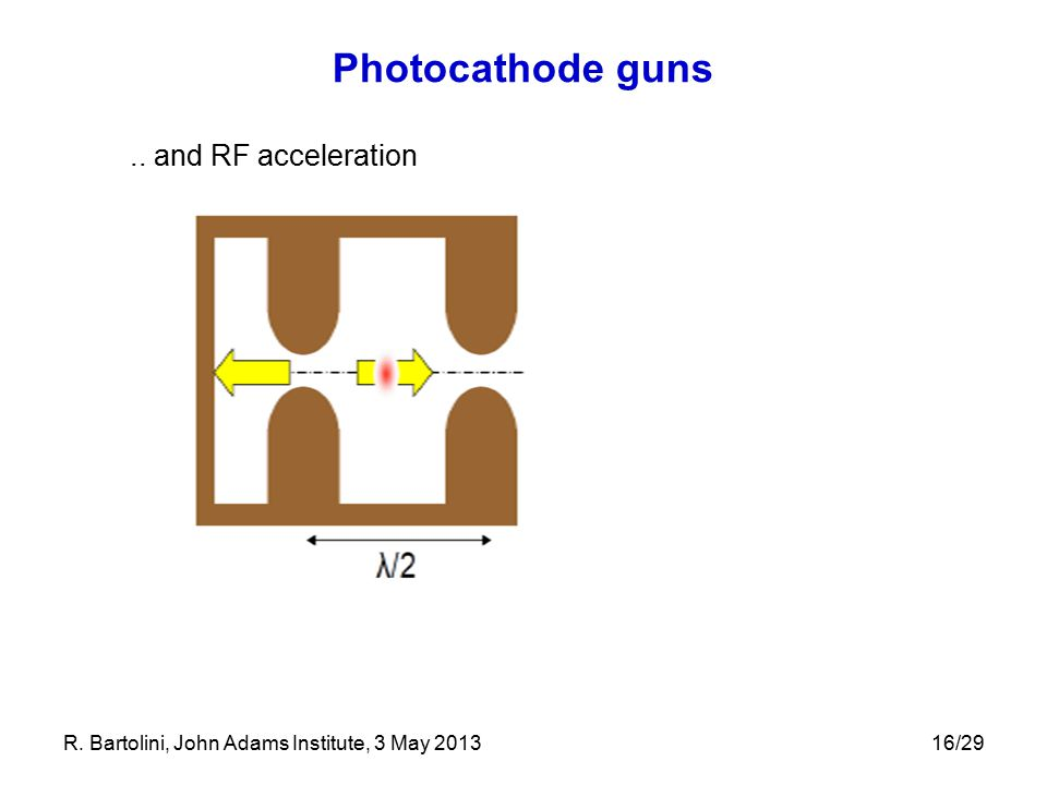 Photocathode guns.. and RF acceleration 16/29R. Bartolini, John Adams Institute, 3 May 2013