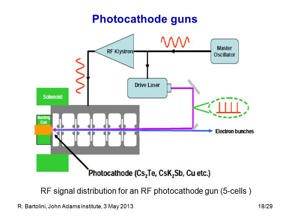 Photocathode guns RF signal distribution for an RF photocathode gun (5-cells ) 18/29R. Bartolini, John Adams Institute, 3 May 2013