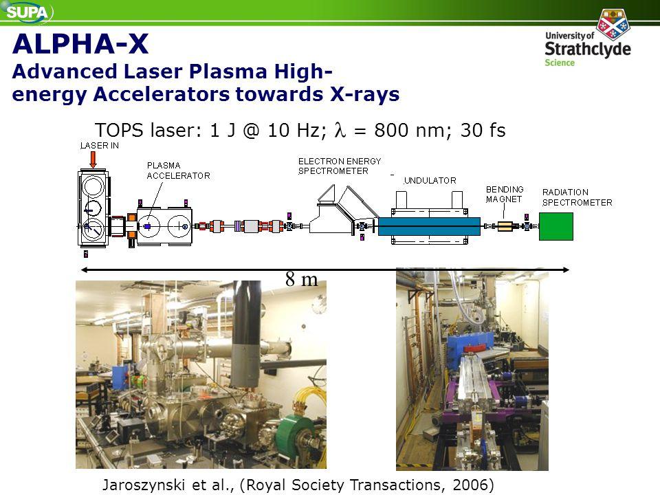 8 m TOPS laser: 1 J @ 10 Hz; = 800 nm; 30 fs Jaroszynski et al., (Royal Society Transactions, 2006) ALPHA-X Advanced Laser Plasma High- energy Acceler
