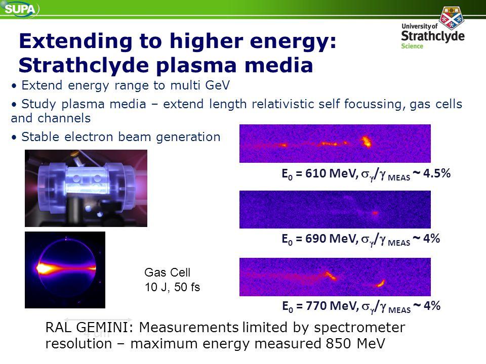 Extending to higher energy: Strathclyde plasma media Extend energy range to multi GeV Study plasma media – extend length relativistic self focussing,