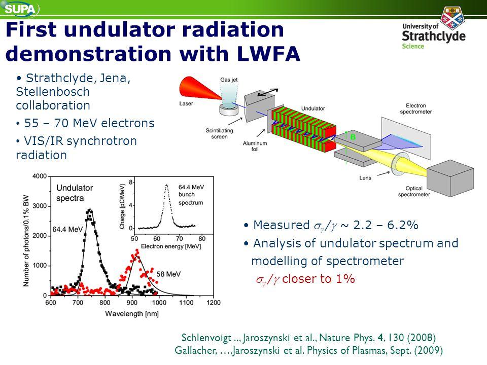 First undulator radiation demonstration with LWFA Strathclyde, Jena, Stellenbosch collaboration 55 – 70 MeV electrons VIS/IR synchrotron radiation Sch