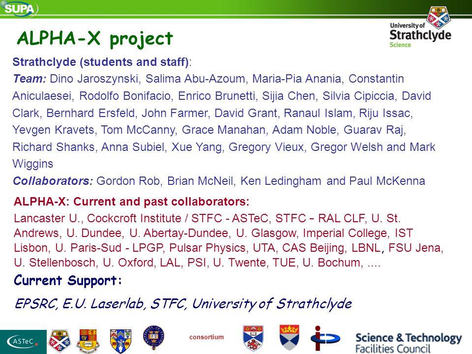 Strathclyde (students and staff): Team: Dino Jaroszynski, Salima Abu-Azoum, Maria-Pia Anania, Constantin Aniculaesei, Rodolfo Bonifacio, Enrico Brunet