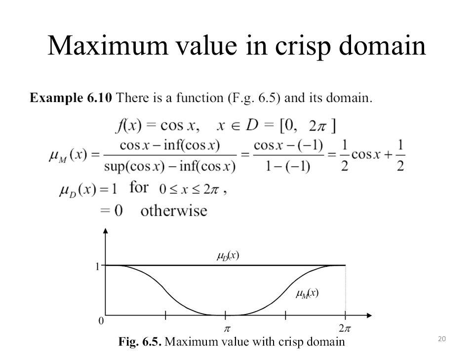 Maximum value in crisp domain 20