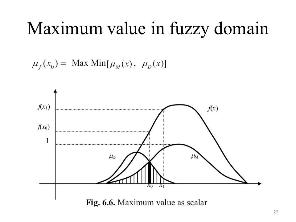 Maximum value in fuzzy domain 22