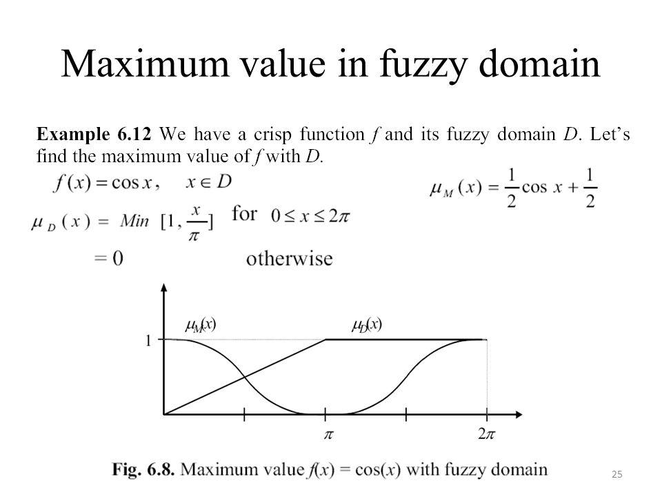 Maximum value in fuzzy domain 25