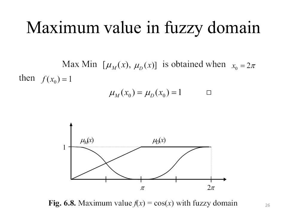 Maximum value in fuzzy domain 26