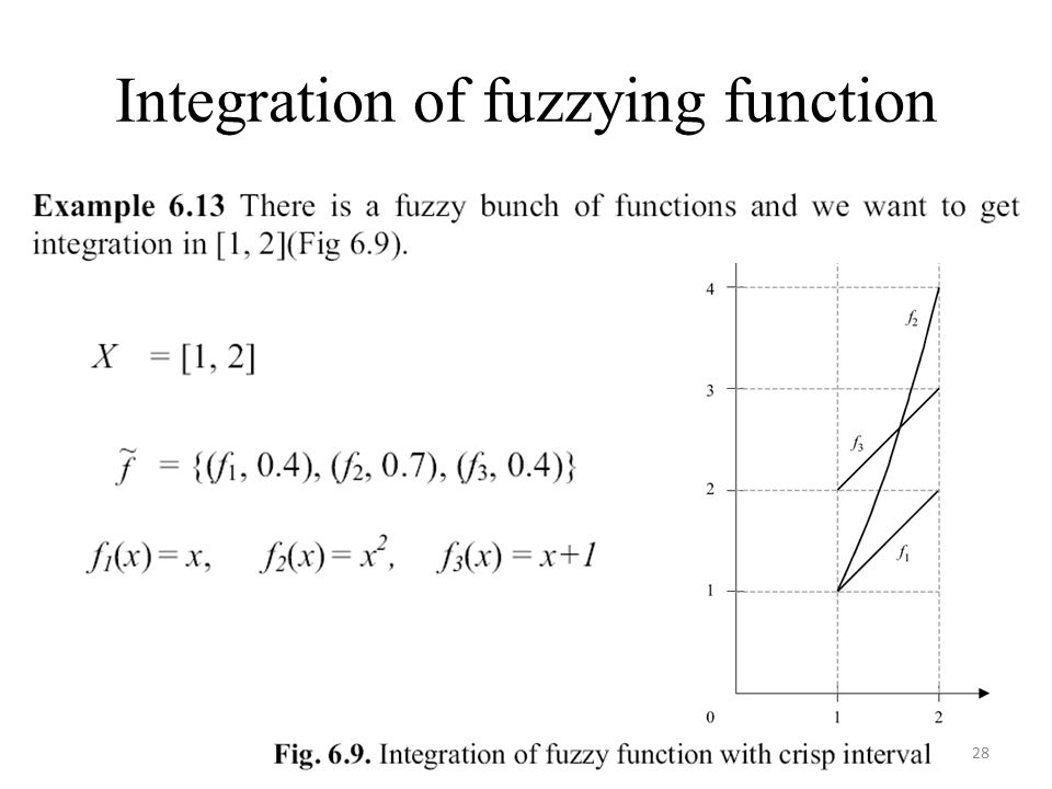 Integration of fuzzying function 28
