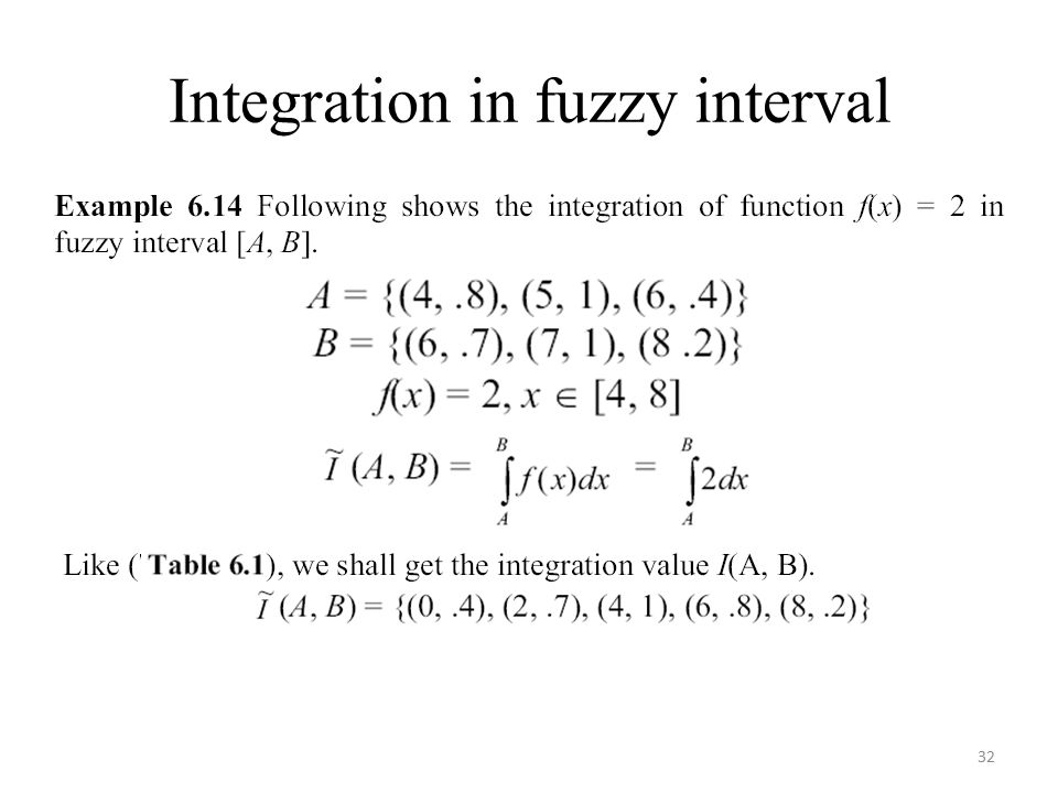 Integration in fuzzy interval 32