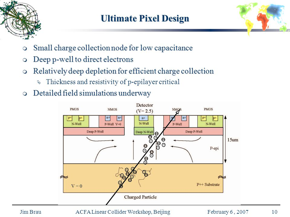 Jim Brau ACFA Linear Collider Workshop, Beijing February 6, 200710 Ultimate Pixel Design  Small charge collection node for low capacitance  Deep p-well to direct electrons  Relatively deep depletion for efficient charge collection  Thickness and resistivity of p-epilayer critical  Detailed field simulations underway