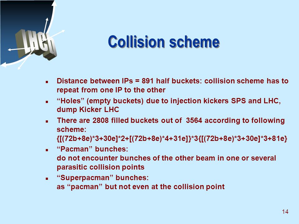 14 Collision scheme n Distance between IPs = 891 half buckets: collision scheme has to repeat from one IP to the other n Holes (empty buckets) due to injection kickers SPS and LHC, dump Kicker LHC n There are 2808 filled buckets out of 3564 according to following scheme: {[(72b+8e)*3+30e]*2+[(72b+8e)*4+31e]}*3{[(72b+8e)*3+30e]*3+81e} n Pacman bunches: do not encounter bunches of the other beam in one or several parasitic collision points n Superpacman bunches: as pacman but not even at the collision point