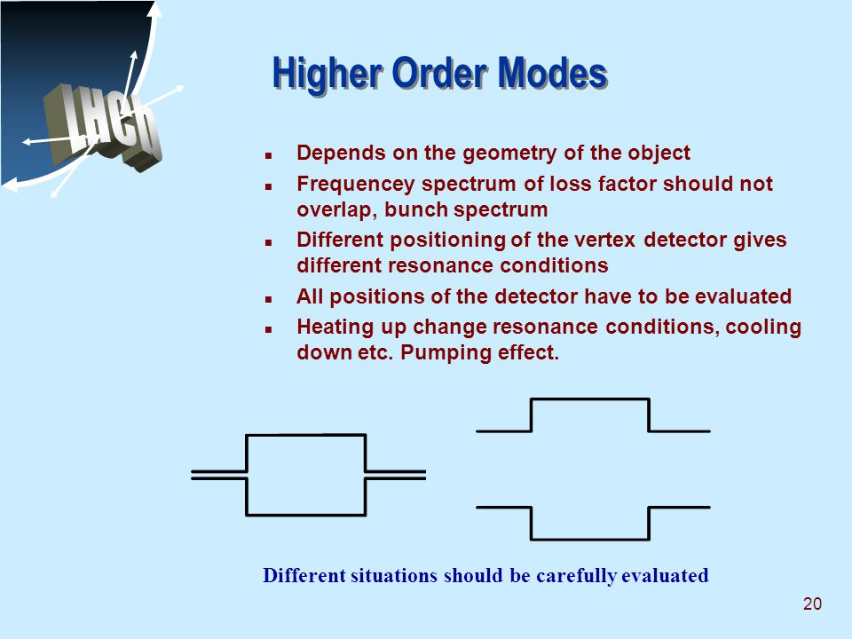 20 Higher Order Modes n Depends on the geometry of the object n Frequencey spectrum of loss factor should not overlap, bunch spectrum n Different positioning of the vertex detector gives different resonance conditions n All positions of the detector have to be evaluated n Heating up change resonance conditions, cooling down etc.