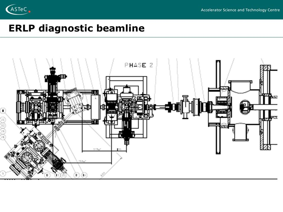 ERLP diagnostic beamline