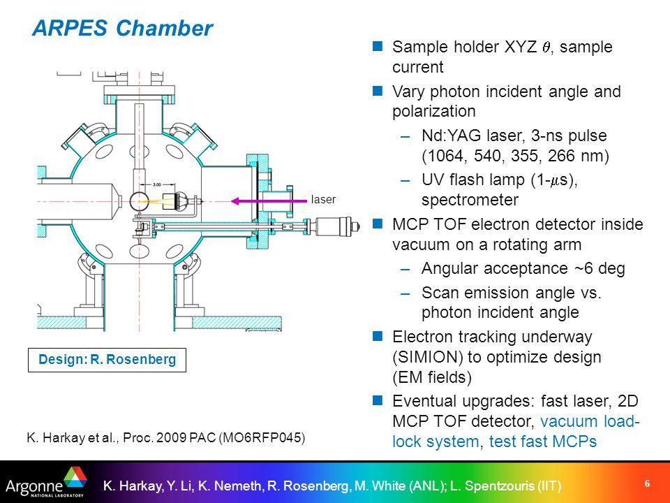 7 High QE Photocathode – Fabrication and Vacuum Transfer Cs 2 Te photocathode deposition system Cs 2 Te UHV vacuum transfer system Photocathode plug/substrate (Mo) 1.4 inches Slide courtesy Z.