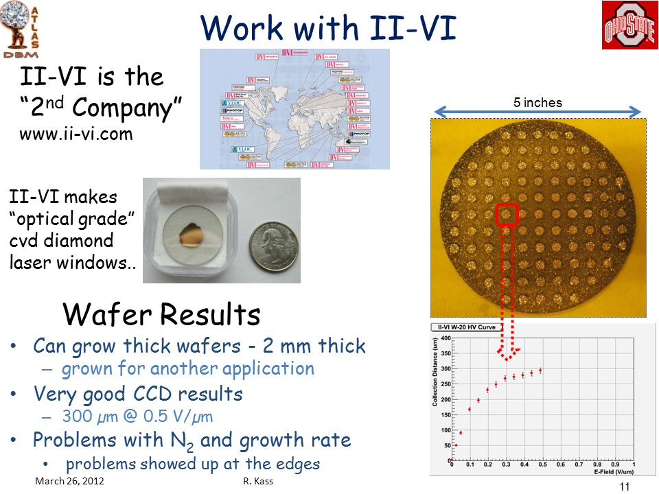 Work with II-VI Can grow thick wafers - 2 mm thick – grown for another application Very good CCD results – 300 µm @ 0.5 V/µm Problems with N 2 and growth rate problems showed up at the edges 11 Wafer Results 5 inches II-VI makes optical grade cvd diamond laser windows..