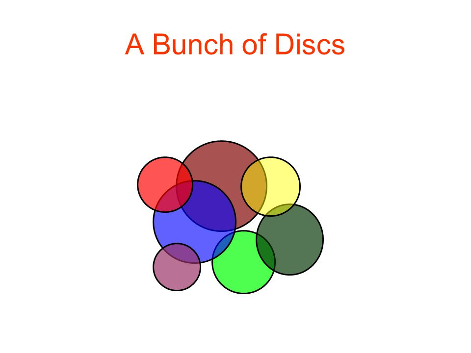Suppose we rearrange the discs so that the distances between centers increases.