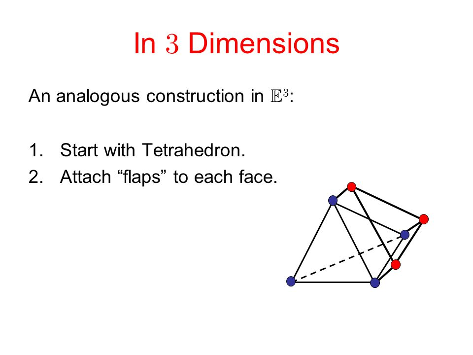 In  Dimensions An analogous construction in   : 1.Start with Tetrahedron.