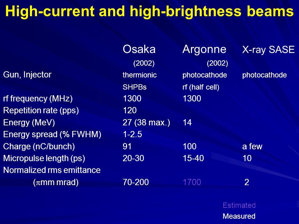 Osaka Argonne X-ray SASE (2002) (2002) Gun, Injector thermionicphotocathode photocathode SHPBsrf (half cell) rf frequency (MHz)13001300 Repetition rat