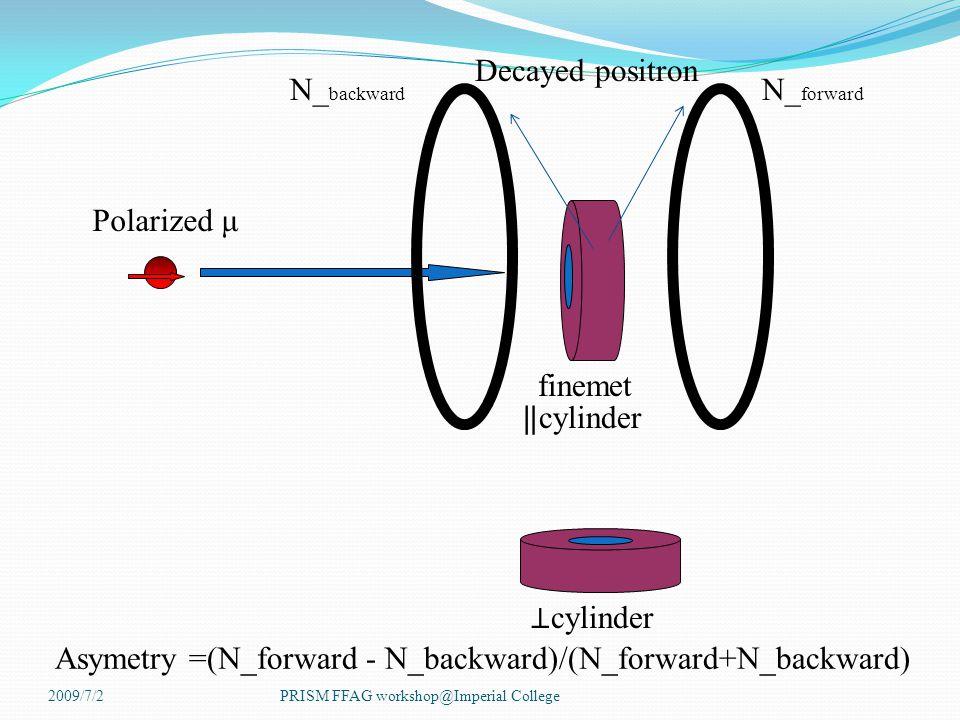 Polarized μ N_ forward N_ backward finemet ‖ cylinder ⊥ cylinder Decayed positron Asymetry =(N_forward - N_backward)/(N_forward+N_backward) 2009/7/2PRISM FFAG workshop@Imperial College
