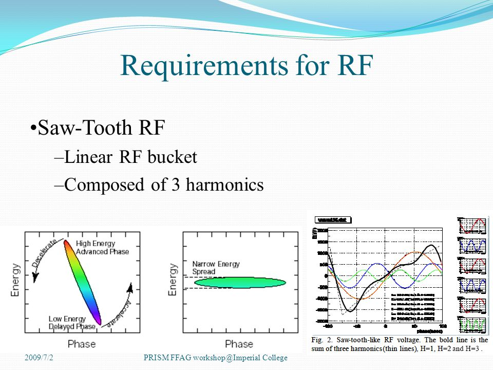 MA cavity for PRISM High field gradient at low frequency Wideband (low Q) Thin cavity (about 30 cm / cavity ) Use the maximum size for MA cores (1.7m X 1m) Very low duty RF system To reduce the cost Small tetrodes for the end stage Small APS (anode power supply) 2009/7/2PRISM FFAG workshop@Imperial College