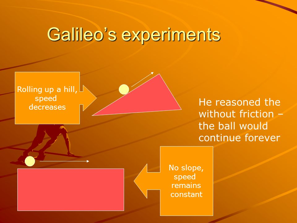 Galileo's experiments Rolling up a hill, speed decreases No slope, speed remains constant He reasoned the without friction – the ball would continue forever
