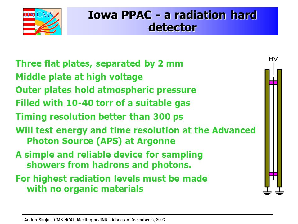 Andris Skuja – CMS HCAL Meeting at JINR, Dubna on December 5, 2003 Iowa PPAC - a radiation hard detector Three flat plates, separated by 2 mm Middle plate at high voltage Outer plates hold atmospheric pressure Filled with 10-40 torr of a suitable gas Timing resolution better than 300 ps Will test energy and time resolution at the Advanced Photon Source (APS) at Argonne A simple and reliable device for sampling showers from hadrons and photons.