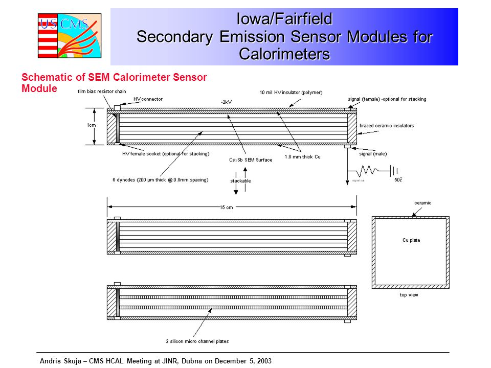 Andris Skuja – CMS HCAL Meeting at JINR, Dubna on December 5, 2003 Iowa/Fairfield Secondary Emission Sensor Modules for Calorimeters Schematic of SEM Calorimeter Sensor Module