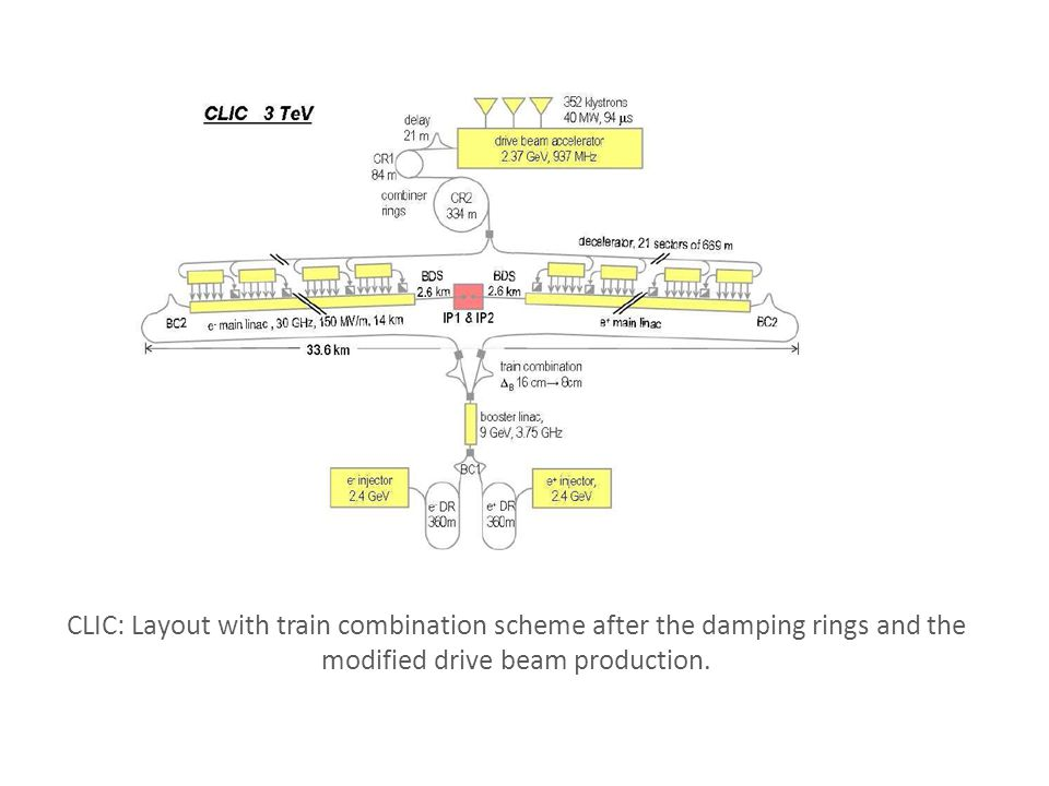 CLIC: Layout with train combination scheme after the damping rings and the modified drive beam production.